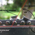 angle d affutage chaine de tronconneuse