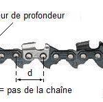 chaines de tronconneuse